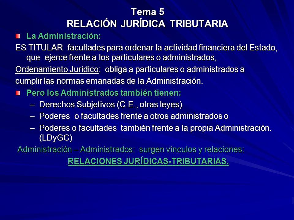 Tema 5 RELACIÓN JURÍDICA TRIBUTARIA La Administración: ES TITULAR facultades para ordenar la actividad financiera del Estado, que ejerce frente a los