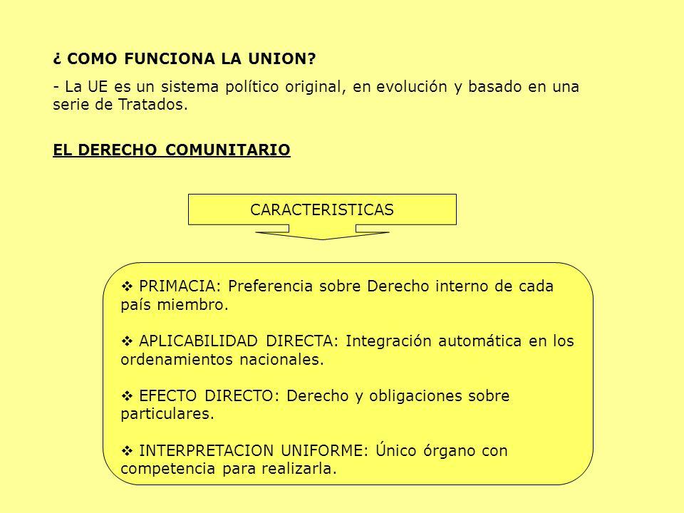 ¿ COMO FUNCIONA LA UNION? - La UE es un sistema político original, en evolución y basado en una serie de Tratados. EL DERECHO COMUNITARIO CARACTERISTI