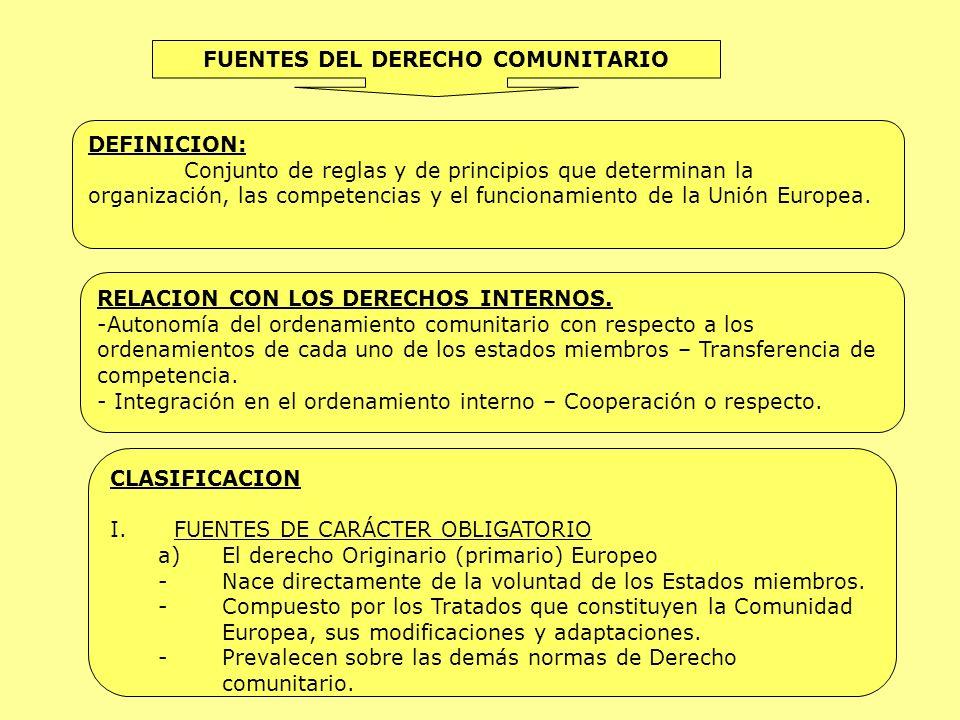 FUENTES DEL DERECHO COMUNITARIO DEFINICION: Conjunto de reglas y de principios que determinan la organización, las competencias y el funcionamiento de