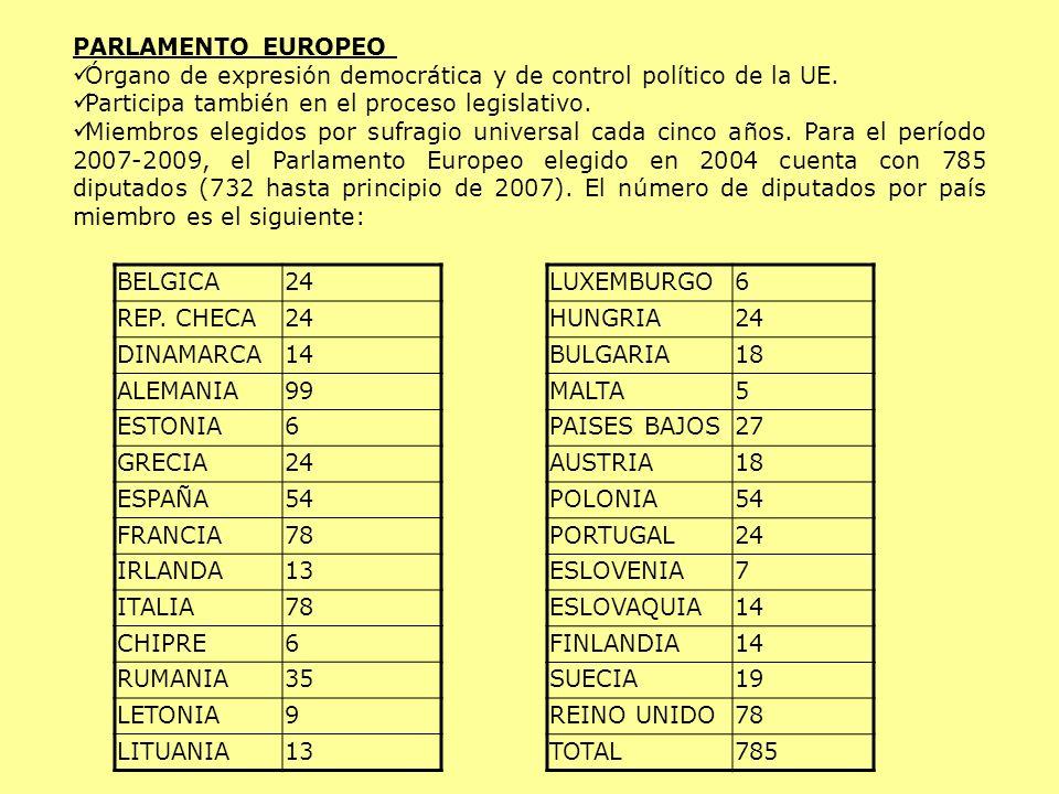 PARLAMENTO EUROPEO Órgano de expresión democrática y de control político de la UE. Participa también en el proceso legislativo. Miembros elegidos por