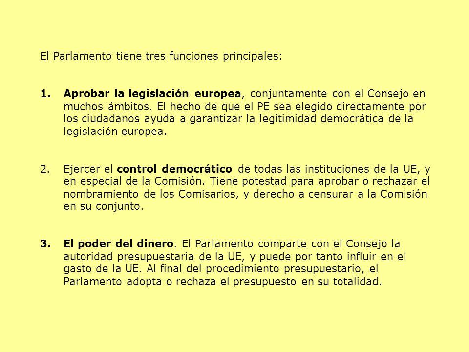 El Parlamento tiene tres funciones principales: 1.Aprobar la legislación europea, conjuntamente con el Consejo en muchos ámbitos. El hecho de que el P