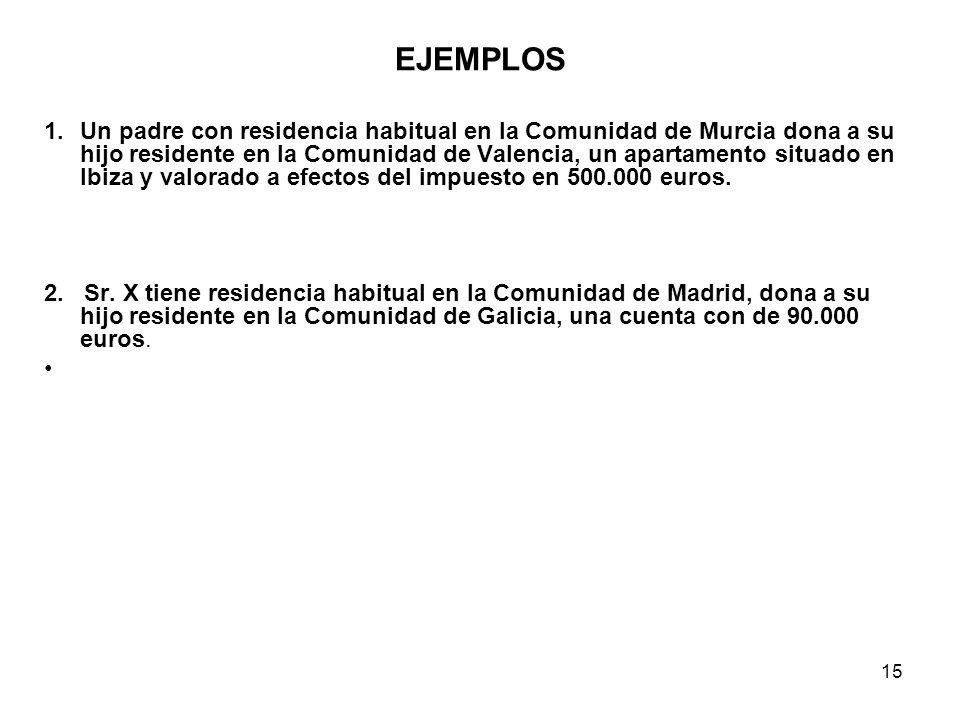 15 EJEMPLOS 1.Un padre con residencia habitual en la Comunidad de Murcia dona a su hijo residente en la Comunidad de Valencia, un apartamento situado