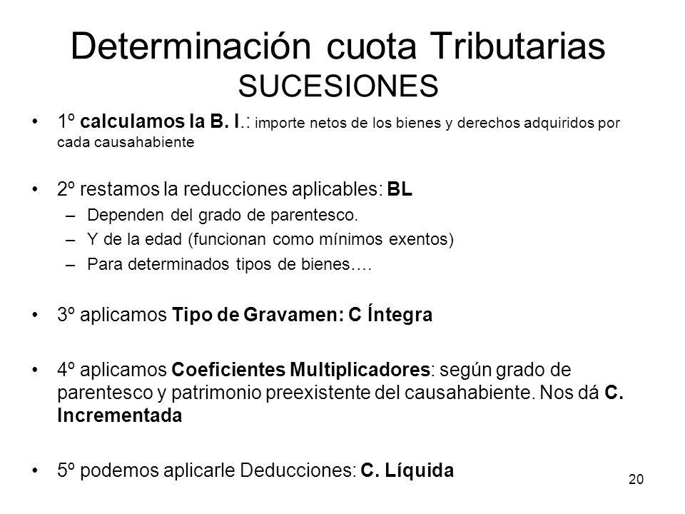 20 Determinación cuota Tributarias SUCESIONES 1º calculamos la B. I.: importe netos de los bienes y derechos adquiridos por cada causahabiente 2º rest