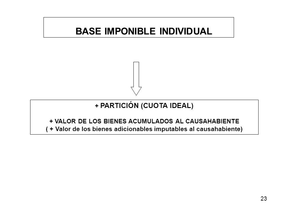 23 BASE IMPONIBLE INDIVIDUAL + PARTICIÓN (CUOTA IDEAL) + VALOR DE LOS BIENES ACUMULADOS AL CAUSAHABIENTE ( + Valor de los bienes adicionables imputabl