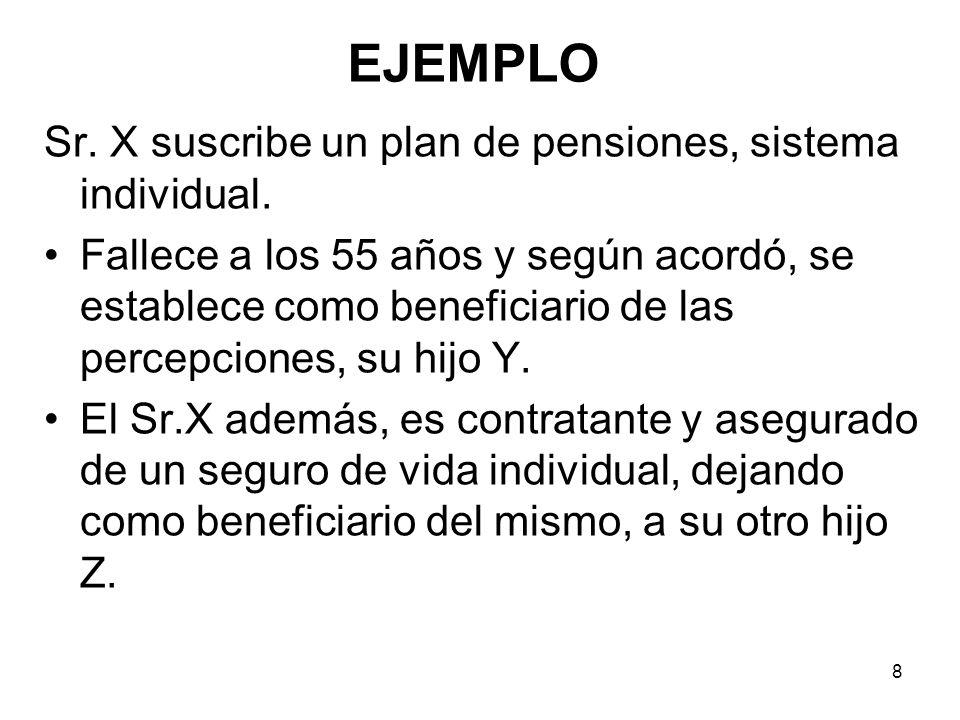 8 EJEMPLO Sr. X suscribe un plan de pensiones, sistema individual. Fallece a los 55 años y según acordó, se establece como beneficiario de las percepc