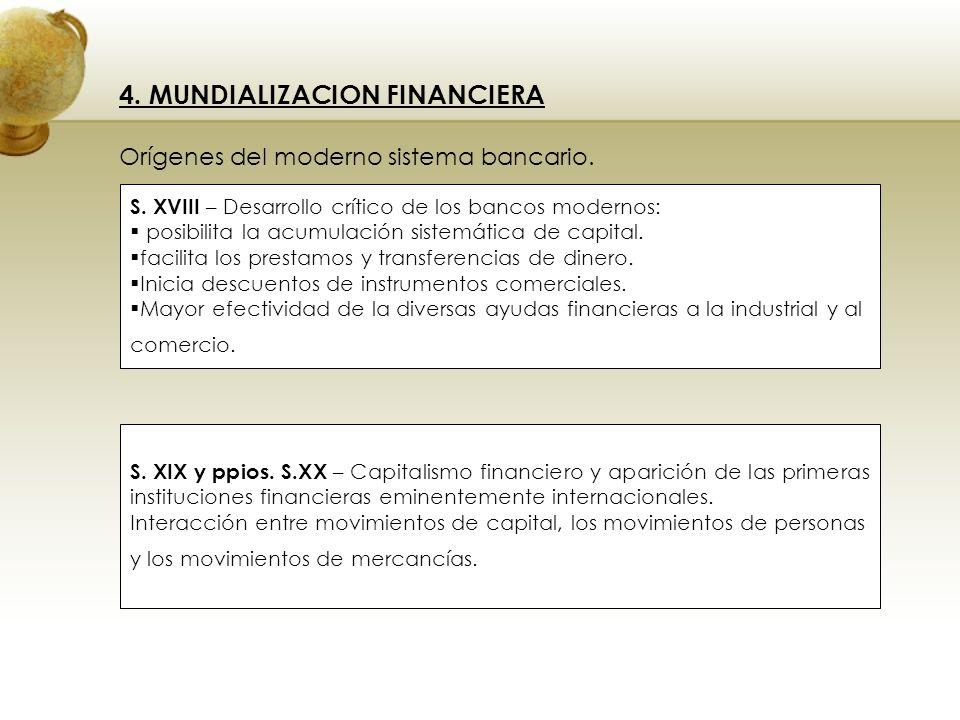 4. MUNDIALIZACION FINANCIERA Orígenes del moderno sistema bancario. S. XVIII – Desarrollo crítico de los bancos modernos: posibilita la acumulación si
