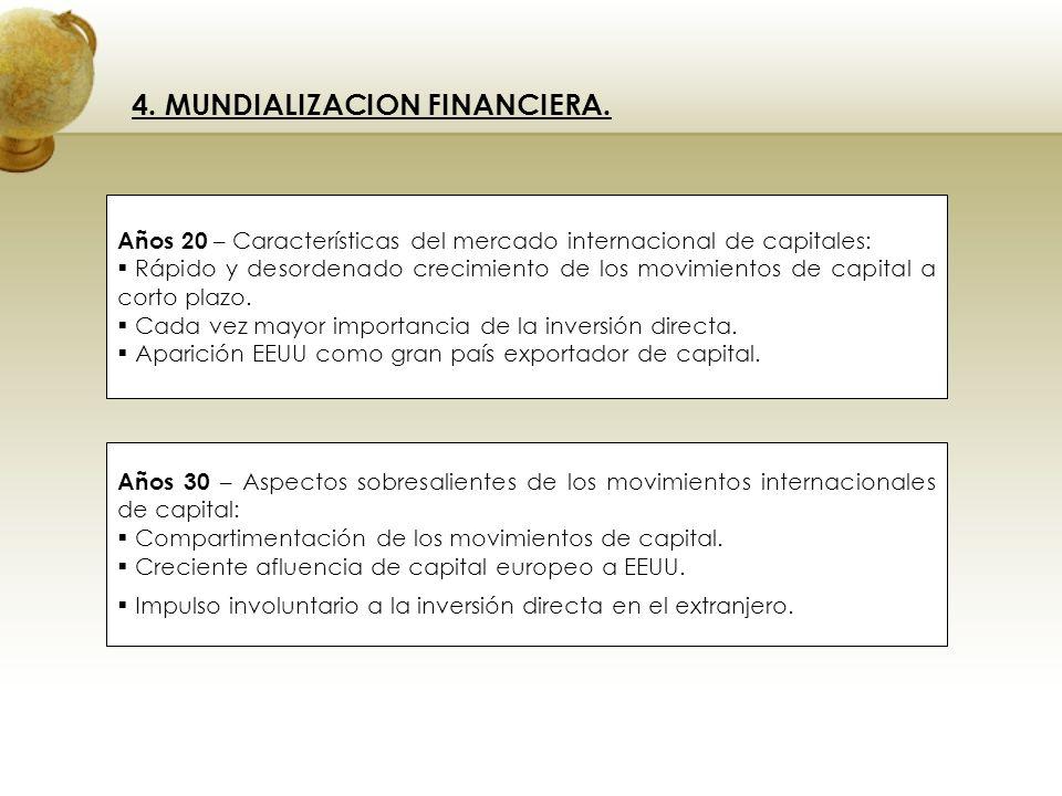 4. MUNDIALIZACION FINANCIERA. Años 20 – Características del mercado internacional de capitales: Rápido y desordenado crecimiento de los movimientos de