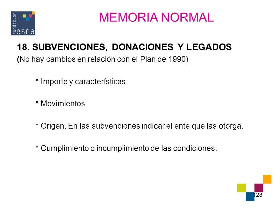128 18. SUBVENCIONES, DONACIONES Y LEGADOS (No hay cambios en relación con el Plan de 1990) * Importe y características. * Movimientos * Origen. En la