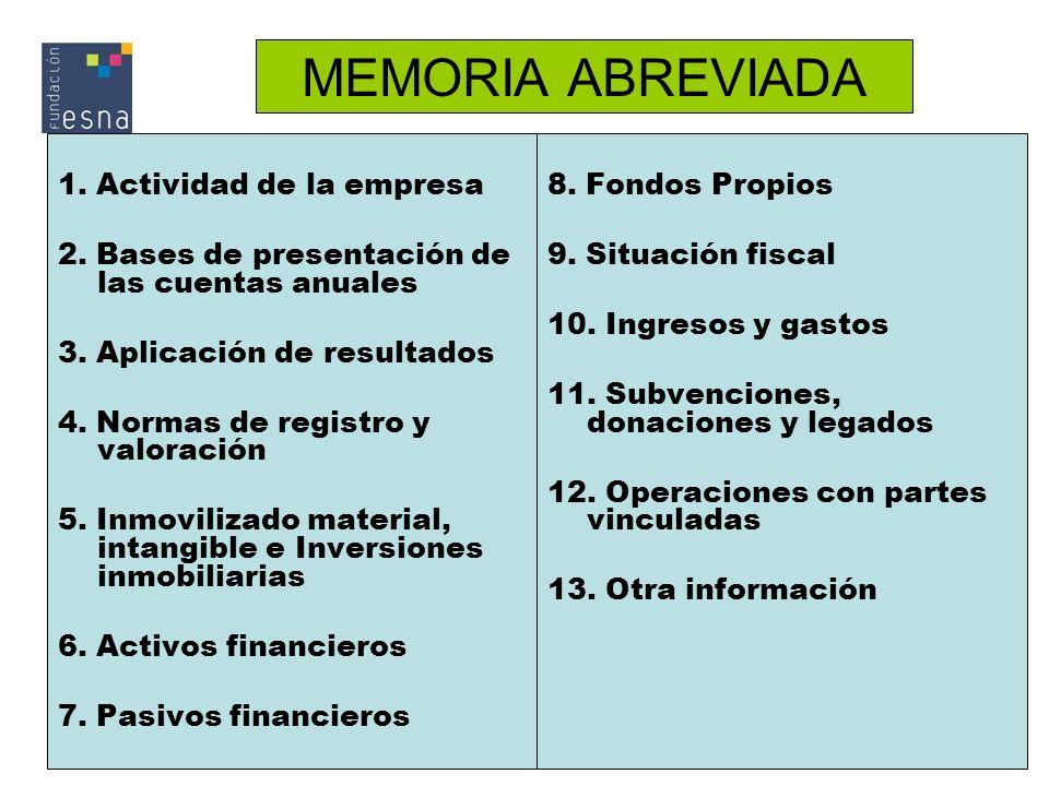140 MEMORIA ABREVIADA 1. Actividad de la empresa 2. Bases de presentación de las cuentas anuales 3. Aplicación de resultados 4. Normas de registro y v