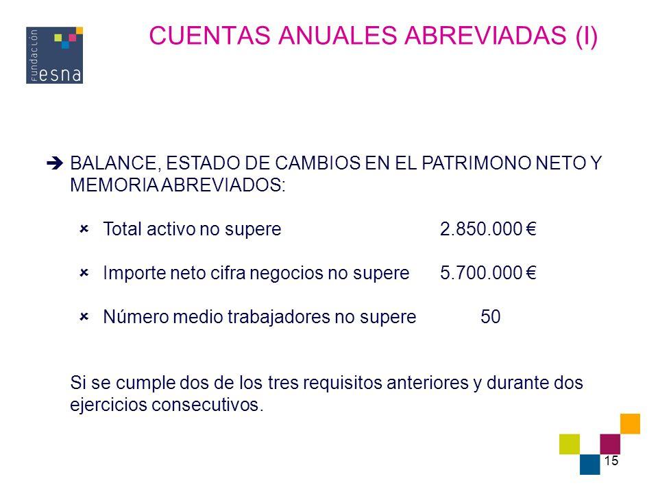 15 CUENTAS ANUALES ABREVIADAS (I) BALANCE, ESTADO DE CAMBIOS EN EL PATRIMONO NETO Y MEMORIA ABREVIADOS: Total activo no supere2.850.000 Importe neto c