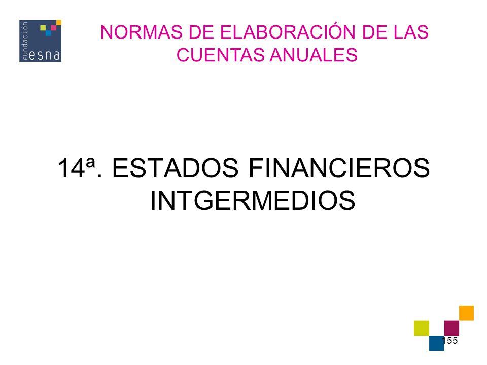 155 14ª. ESTADOS FINANCIEROS INTGERMEDIOS NORMAS DE ELABORACIÓN DE LAS CUENTAS ANUALES