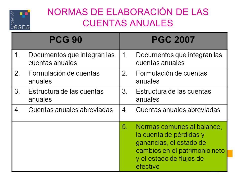 2 NORMAS DE ELABORACIÓN DE LAS CUENTAS ANUALES PCG 90PGC 2007 1.Documentos que integran las cuentas anuales 2.Formulación de cuentas anuales 3.Estruct