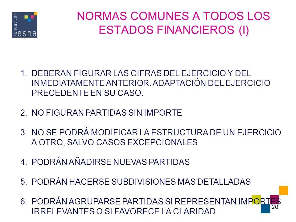 20 NORMAS COMUNES A TODOS LOS ESTADOS FINANCIEROS (I) 1.DEBERAN FIGURAR LAS CIFRAS DEL EJERCICIO Y DEL INMEDIATAMENTE ANTERIOR. ADAPTACIÓN DEL EJERCIC