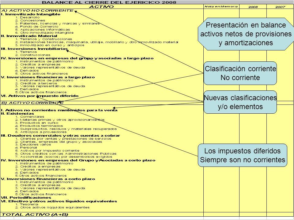 23 Clasificación corriente No corriente Nuevas clasificaciones y/o elementos Los impuestos diferidos Siempre son no corrientes Presentación en balance