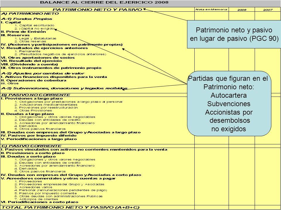 24 Patrimonio neto y pasivo en lugar de pasivo (PGC 90) Partidas que figuran en el Patrimonio neto: Autocartera Subvenciones Accionistas por desembols