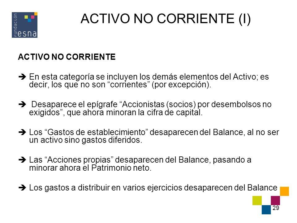 29 ACTIVO NO CORRIENTE (I) ACTIVO NO CORRIENTE En esta categoría se incluyen los demás elementos del Activo; es decir, los que no son corrientes (por
