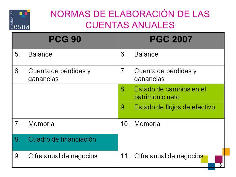 3 NORMAS DE ELABORACIÓN DE LAS CUENTAS ANUALES PCG 90PGC 2007 5.Balance6.Balance 6.Cuenta de pérdidas y ganancias 7.Cuenta de pérdidas y ganancias 8.E