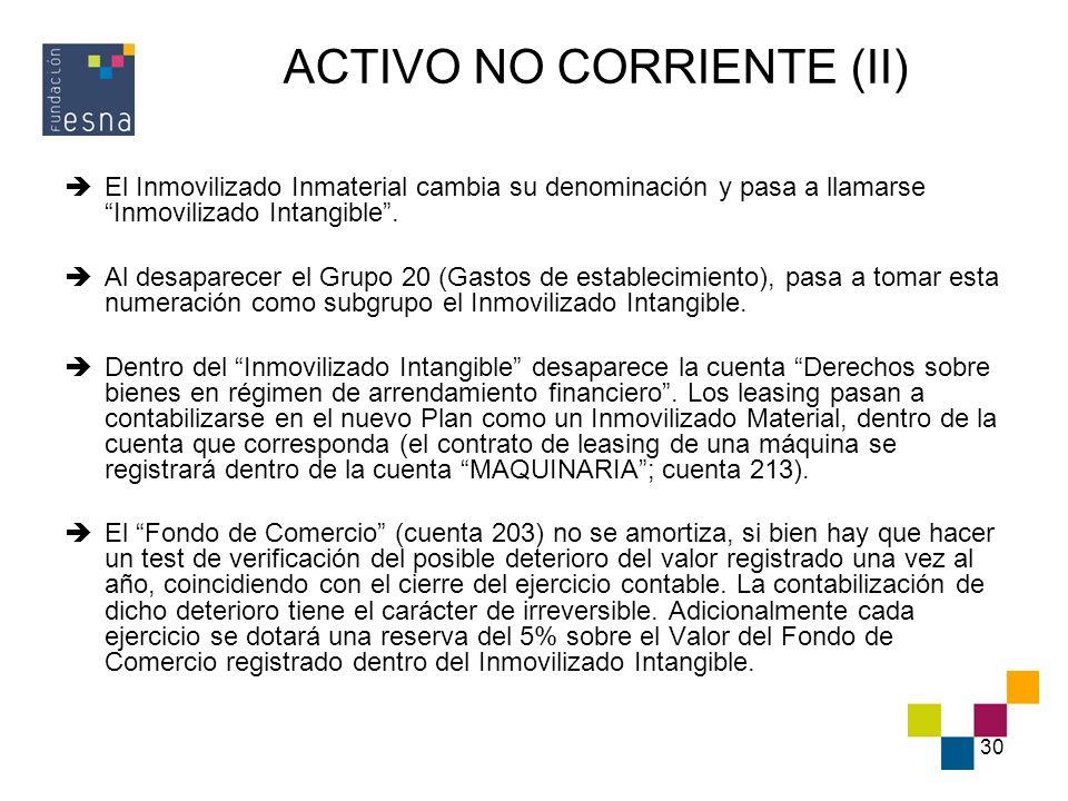 30 ACTIVO NO CORRIENTE (II) El Inmovilizado Inmaterial cambia su denominación y pasa a llamarse Inmovilizado Intangible. Al desaparecer el Grupo 20 (G