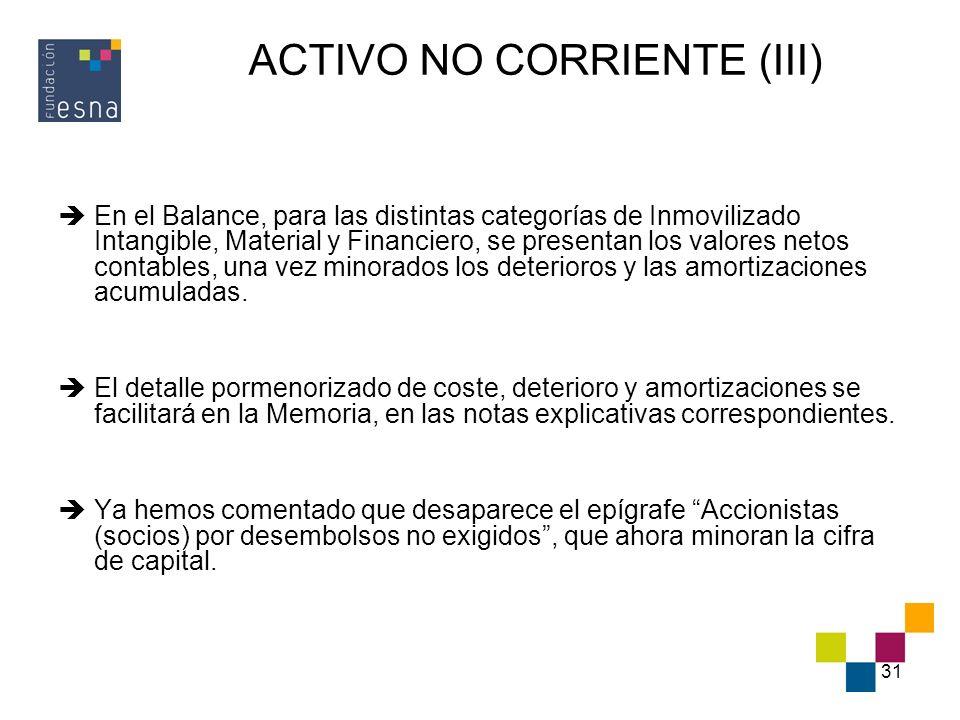 31 ACTIVO NO CORRIENTE (III) En el Balance, para las distintas categorías de Inmovilizado Intangible, Material y Financiero, se presentan los valores