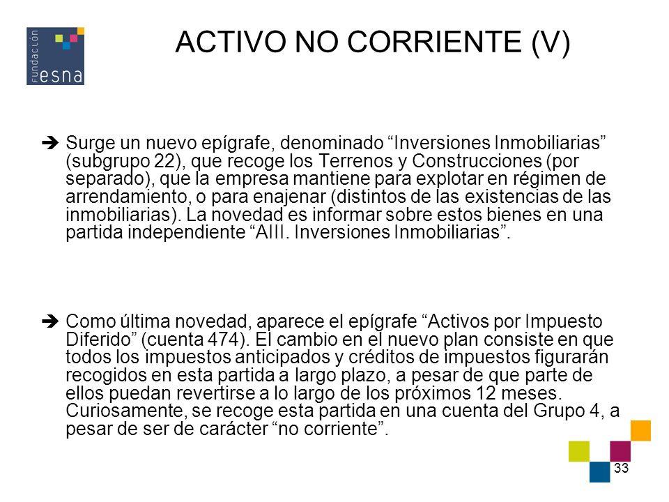 33 ACTIVO NO CORRIENTE (V) Surge un nuevo epígrafe, denominado Inversiones Inmobiliarias (subgrupo 22), que recoge los Terrenos y Construcciones (por