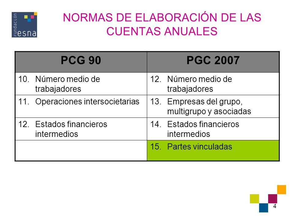 4 NORMAS DE ELABORACIÓN DE LAS CUENTAS ANUALES PCG 90PGC 2007 10.Número medio de trabajadores 12.Número medio de trabajadores 11.Operaciones intersoci