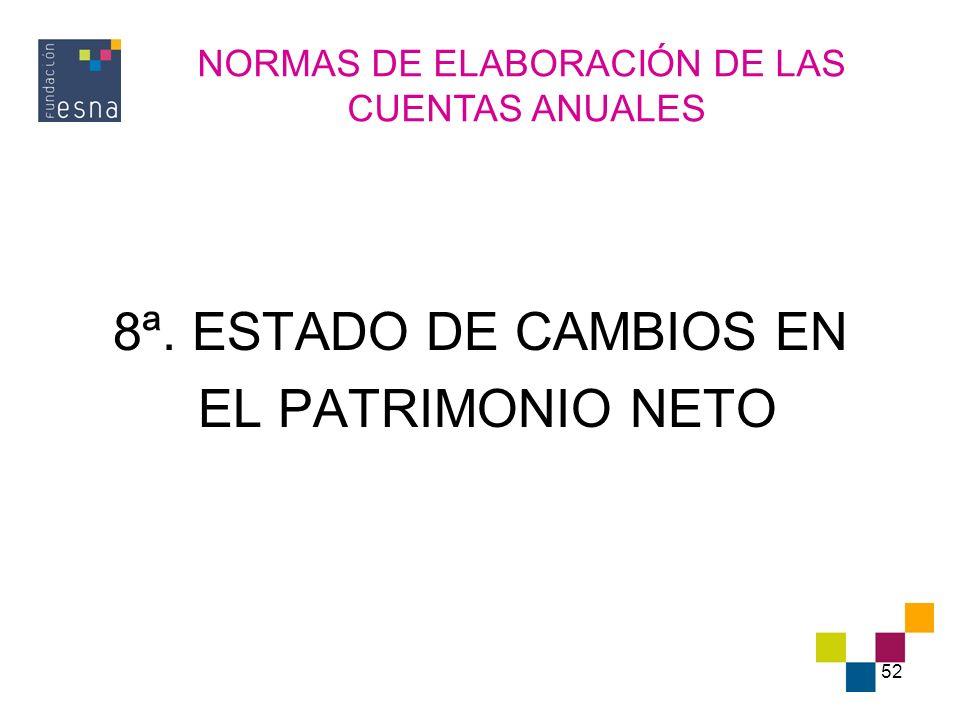 52 8ª. ESTADO DE CAMBIOS EN EL PATRIMONIO NETO NORMAS DE ELABORACIÓN DE LAS CUENTAS ANUALES