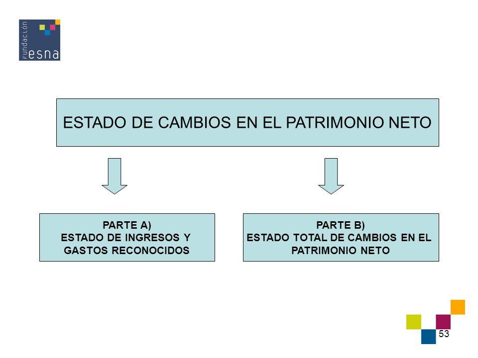 53 ESTADO DE CAMBIOS EN EL PATRIMONIO NETO PARTE A) ESTADO DE INGRESOS Y GASTOS RECONOCIDOS PARTE B) ESTADO TOTAL DE CAMBIOS EN EL PATRIMONIO NETO