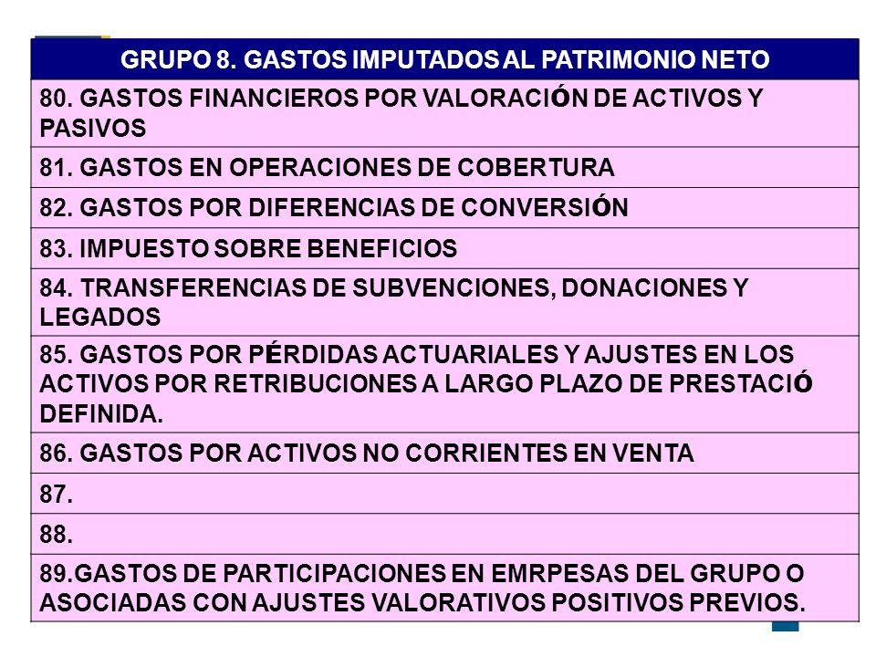 55 GRUPO 8. GASTOS IMPUTADOS AL PATRIMONIO NETO 80. GASTOS FINANCIEROS POR VALORACI Ó N DE ACTIVOS Y PASIVOS 81. GASTOS EN OPERACIONES DE COBERTURA 82