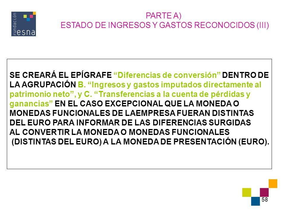58 PARTE A) ESTADO DE INGRESOS Y GASTOS RECONOCIDOS (III) SE CREARÁ EL EPÍGRAFE Diferencias de conversión DENTRO DE LA AGRUPACIÓN B. Ingresos y gastos