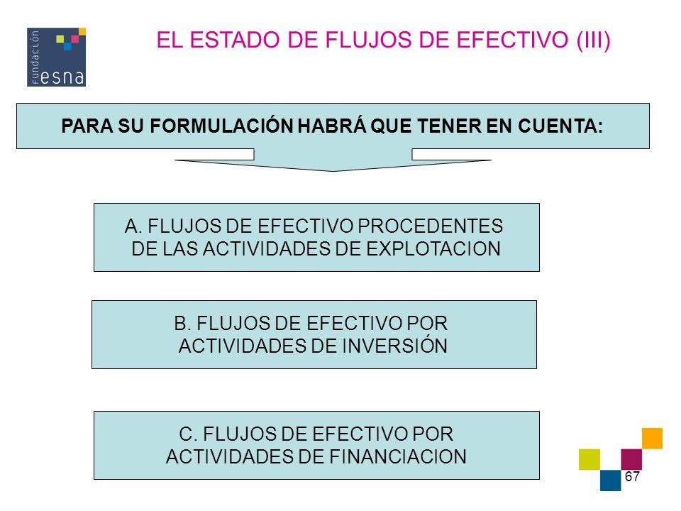 67 EL ESTADO DE FLUJOS DE EFECTIVO (III) PARA SU FORMULACIÓN HABRÁ QUE TENER EN CUENTA: A. FLUJOS DE EFECTIVO PROCEDENTES DE LAS ACTIVIDADES DE EXPLOT