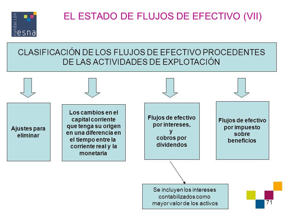 71 EL ESTADO DE FLUJOS DE EFECTIVO (VII) CLASIFICACIÓN DE LOS FLUJOS DE EFECTIVO PROCEDENTES DE LAS ACTIVIDADES DE EXPLOTACIÓN Ajustes para eliminar F
