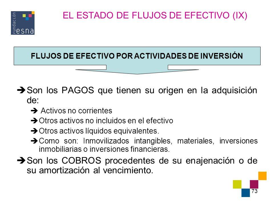 73 EL ESTADO DE FLUJOS DE EFECTIVO (IX) Son los PAGOS que tienen su origen en la adquisición de: Activos no corrientes Otros activos no incluidos en e