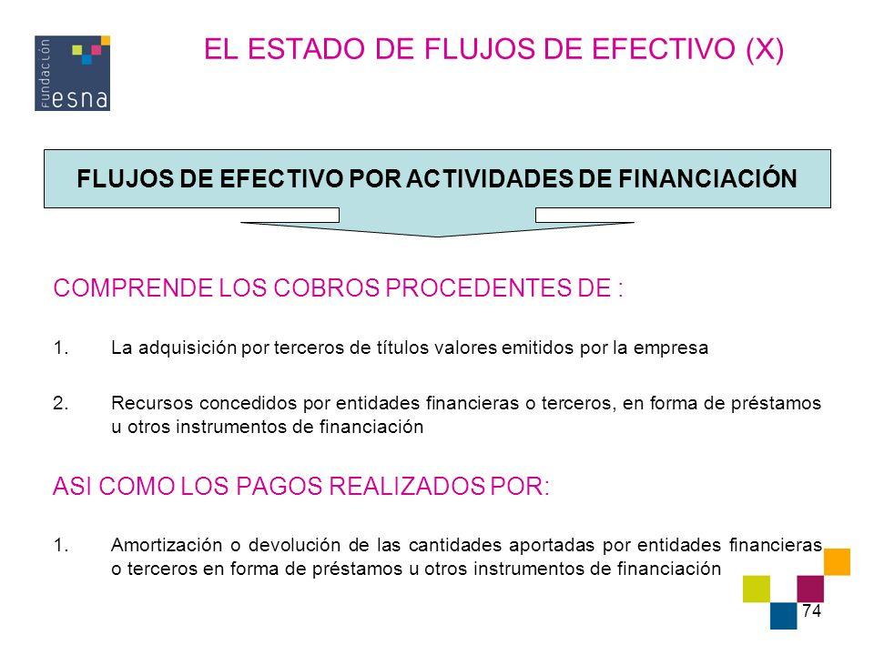 74 EL ESTADO DE FLUJOS DE EFECTIVO (X) COMPRENDE LOS COBROS PROCEDENTES DE : 1.La adquisición por terceros de títulos valores emitidos por la empresa