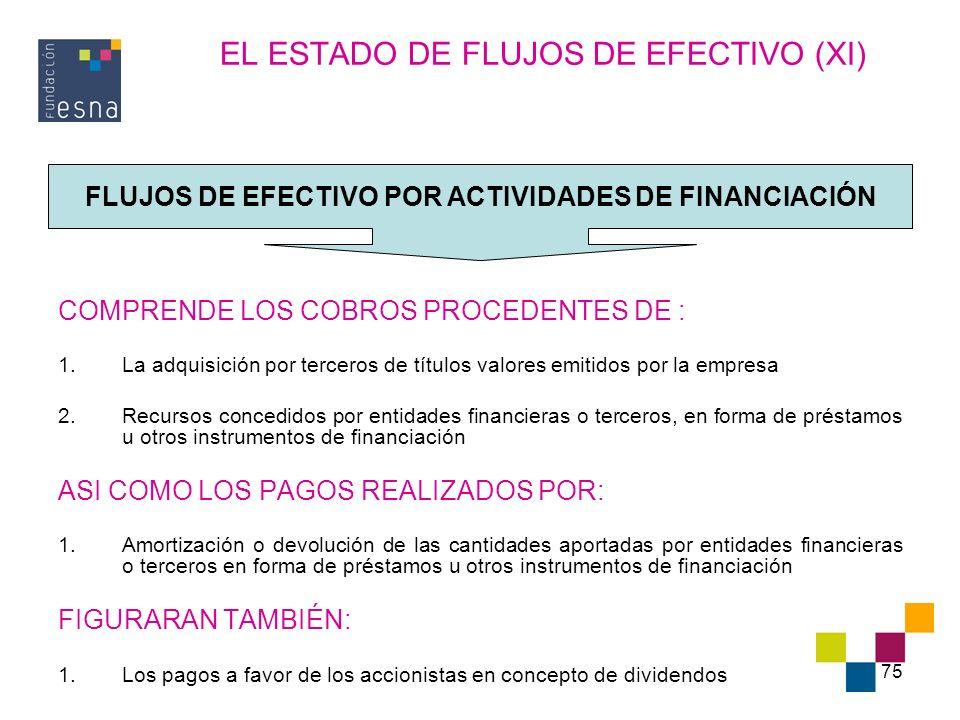 75 EL ESTADO DE FLUJOS DE EFECTIVO (XI) COMPRENDE LOS COBROS PROCEDENTES DE : 1.La adquisición por terceros de títulos valores emitidos por la empresa