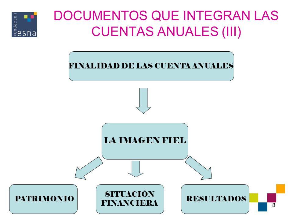 8 DOCUMENTOS QUE INTEGRAN LAS CUENTAS ANUALES (III) FINALIDAD DE LAS CUENTA ANUALES LA IMAGEN FIEL PATRIMONIO SITUACIÓN FINANCIERA RESULTADOS