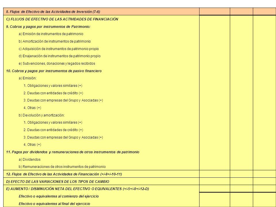 85 8. Flujos de Efectivo de las Actividades de Inversión (7-6) C) FLUJOS DE EFECTIVO DE LAS ACTIVIDADES DE FINANCIACIÓN 9. Cobros y pagos por instrume
