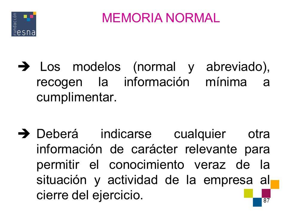 87 Los modelos (normal y abreviado), recogen la información mínima a cumplimentar. Deberá indicarse cualquier otra información de carácter relevante p