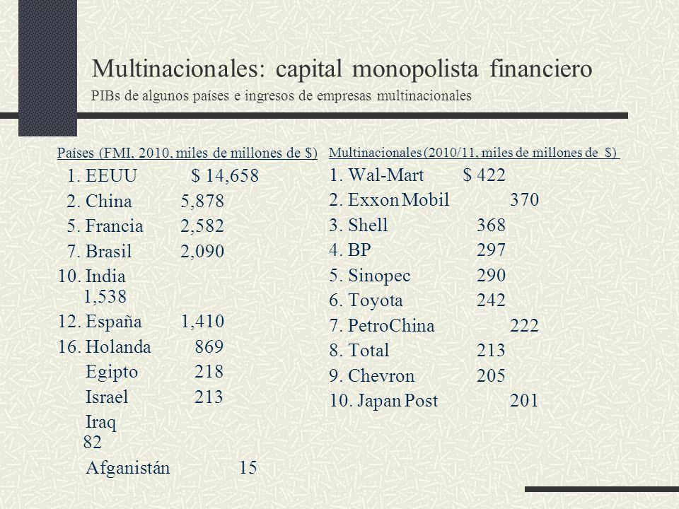 Multinacionales: capital monopolista financiero PIBs de algunos países e ingresos de empresas multinacionales Países (FMI, 2010, miles de millones de