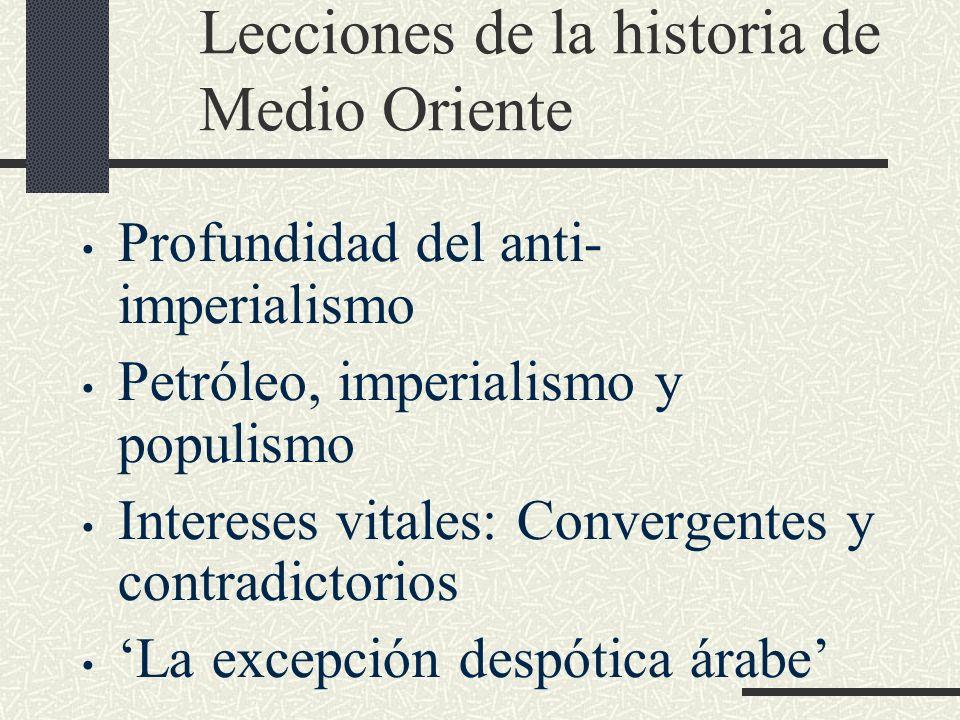 Lecciones de la historia de Medio Oriente Profundidad del anti- imperialismo Petróleo, imperialismo y populismo Intereses vitales: Convergentes y cont