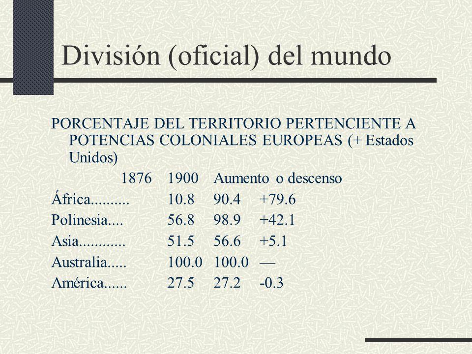 División (oficial) del mundo PORCENTAJE DEL TERRITORIO PERTENCIENTE A POTENCIAS COLONIALES EUROPEAS (+ Estados Unidos) 1876 1900 Aumento o descenso Áf