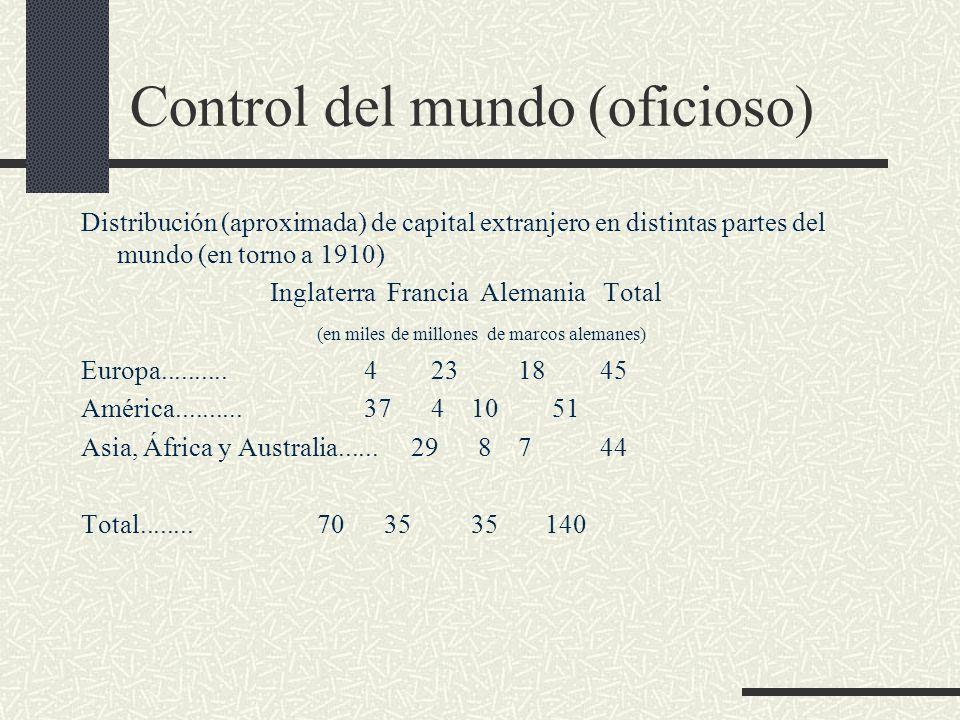 Control del mundo (oficioso) Distribución (aproximada) de capital extranjero en distintas partes del mundo (en torno a 1910) Inglaterra Francia Aleman