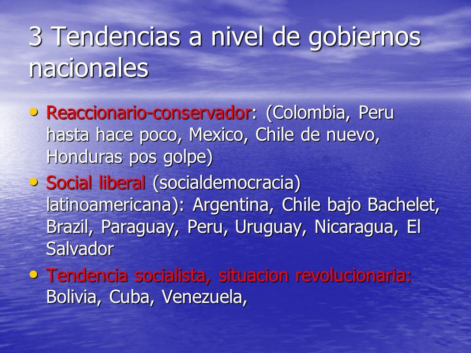 3 Tendencias a nivel de gobiernos nacionales Reaccionario-conservador: (Colombia, Peru hasta hace poco, Mexico, Chile de nuevo, Honduras pos golpe) Re
