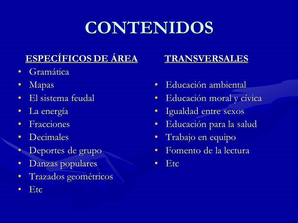 CONTENIDOS ESPECÍFICOS DE ÁREA ESPECÍFICOS DE ÁREA GramáticaGramática MapasMapas El sistema feudalEl sistema feudal La energíaLa energía FraccionesFra