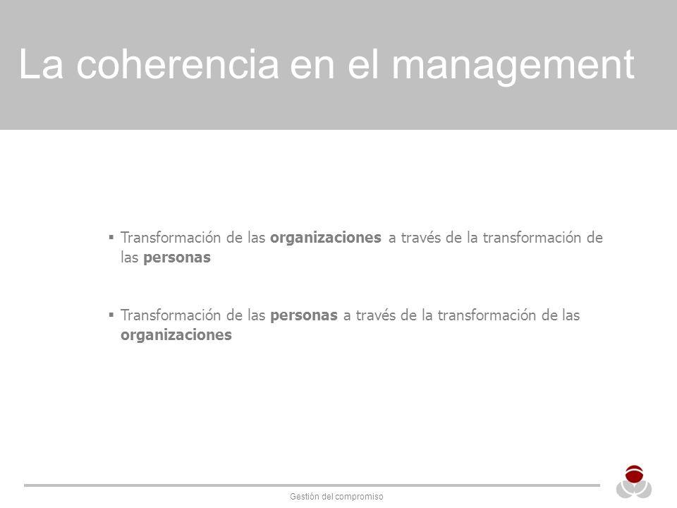 Gestión del compromiso La coherencia en el management Transformación de las organizaciones a través de la transformación de las personas Transformació