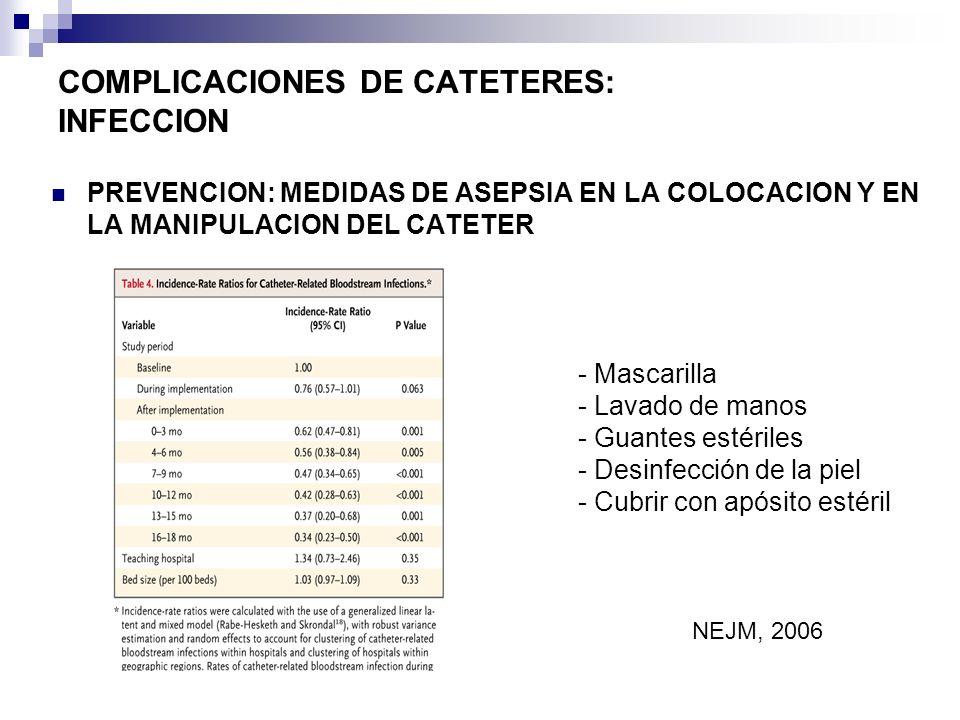 COMPLICACIONES DE CATETERES: INFECCION PREVENCION: MEDIDAS DE ASEPSIA EN LA COLOCACION Y EN LA MANIPULACION DEL CATETER - Mascarilla - Lavado de manos