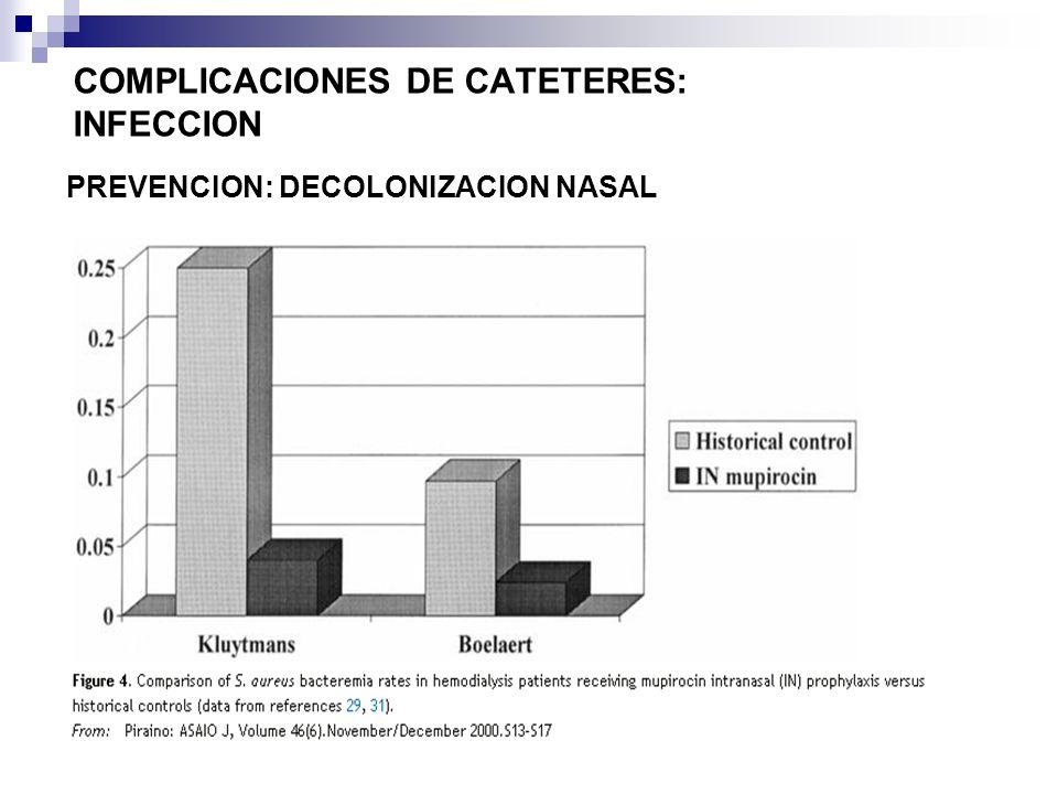 COMPLICACIONES DE CATETERES: INFECCION PREVENCION: DECOLONIZACION NASAL