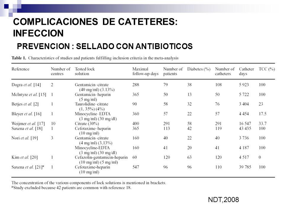 COMPLICACIONES DE CATETERES: INFECCION PREVENCION : SELLADO CON ANTIBIOTICOS NDT,2008