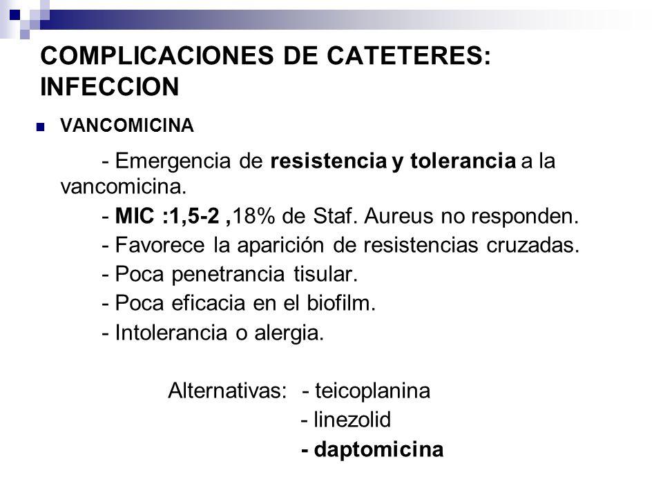 VANCOMICINA - Emergencia de resistencia y tolerancia a la vancomicina. - MIC :1,5-2,18% de Staf. Aureus no responden. - Favorece la aparición de resis