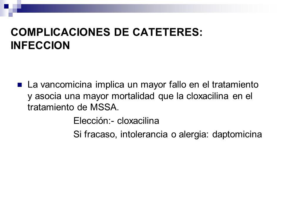 COMPLICACIONES DE CATETERES: INFECCION La vancomicina implica un mayor fallo en el tratamiento y asocia una mayor mortalidad que la cloxacilina en el