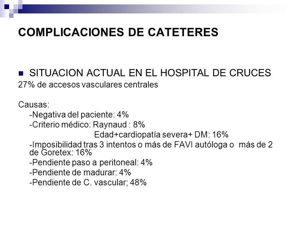 COMPLICACIONES DE CATETERES SITUACION ACTUAL EN EL HOSPITAL DE CRUCES 27% de accesos vasculares centrales Causas: -Negativa del paciente: 4% -Criterio